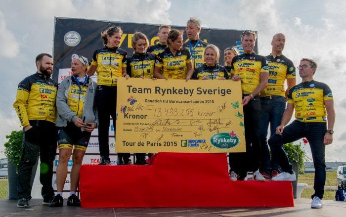 Skånska Byggvaror blir nationell sponsor till Team Rynkeby